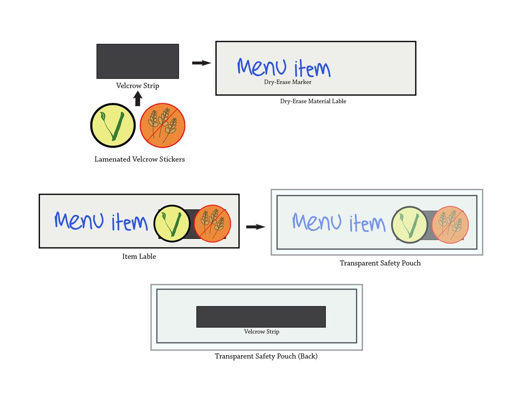 Food label mockup by Karlie Langley for my Interaction Design class.